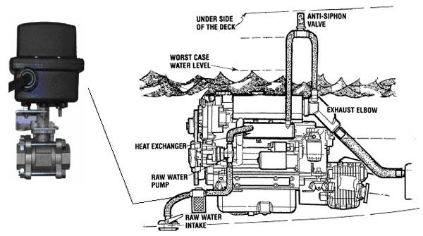 Saftety-valve